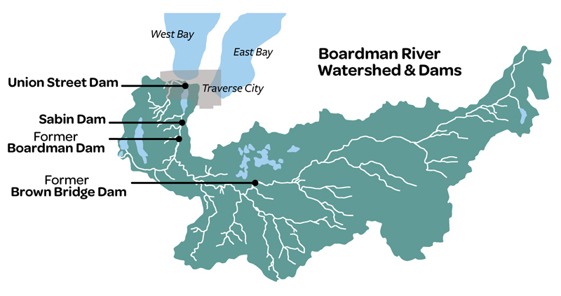 Boardman River Watershed and Dams map